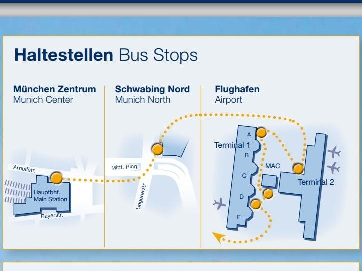 バス停留所の場所