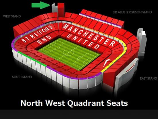 North West Quadrant