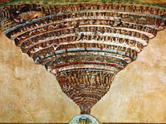 Dante's Inferno Map of Hell Painting