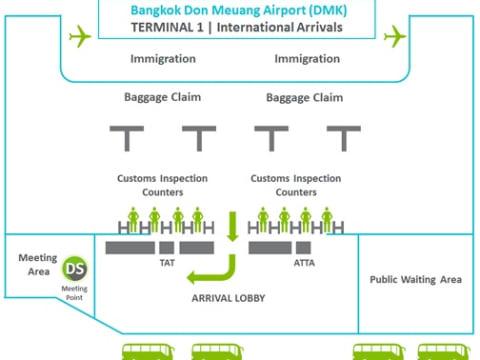 DMK Airport