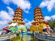Taiwan_Kaohsiung_Tiger_Dragon_Pagodas_shutterstock_615854954-crop